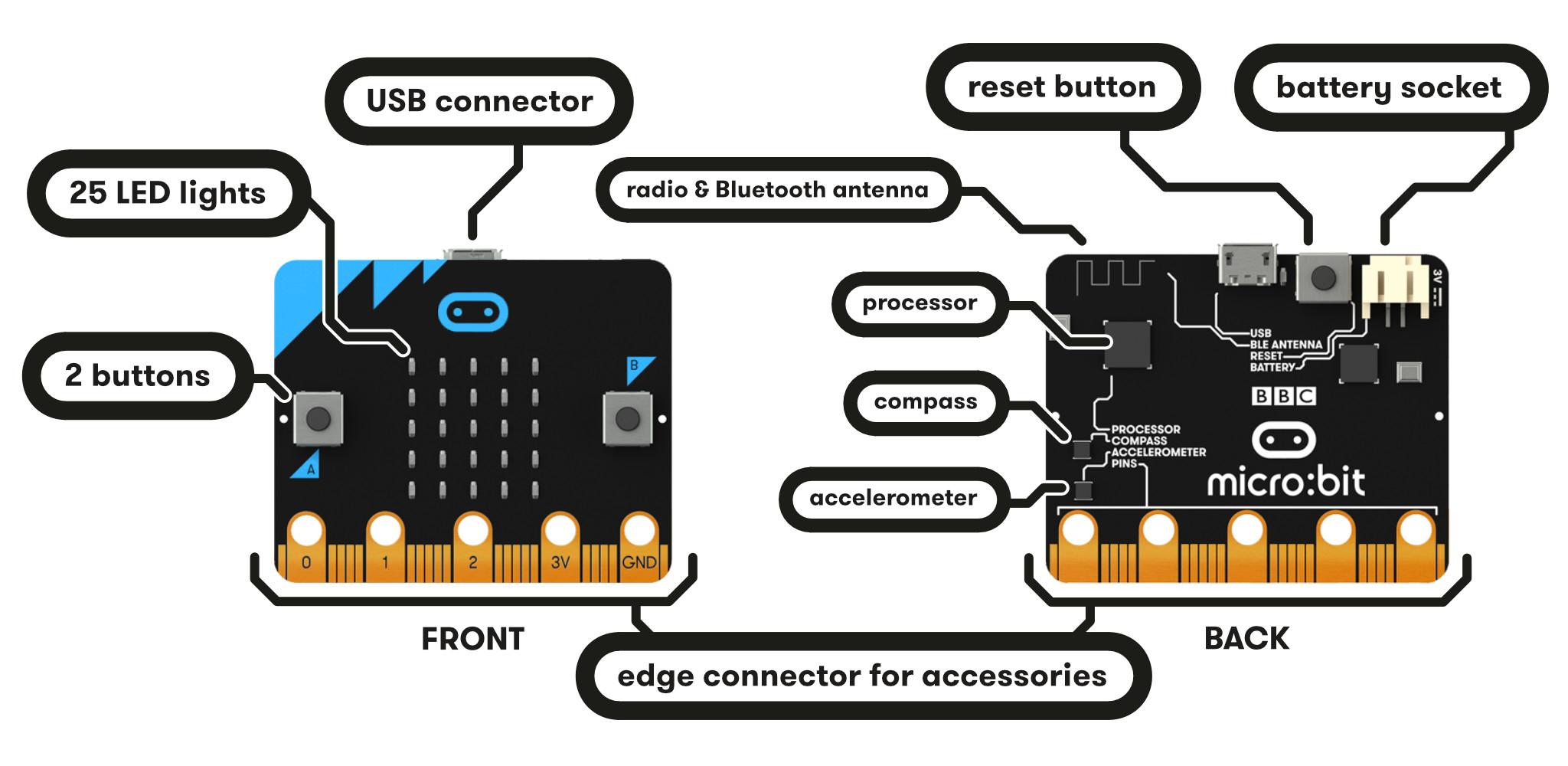 Micro:bit - Getting Started — UCL BBC micro:bit tutorial
